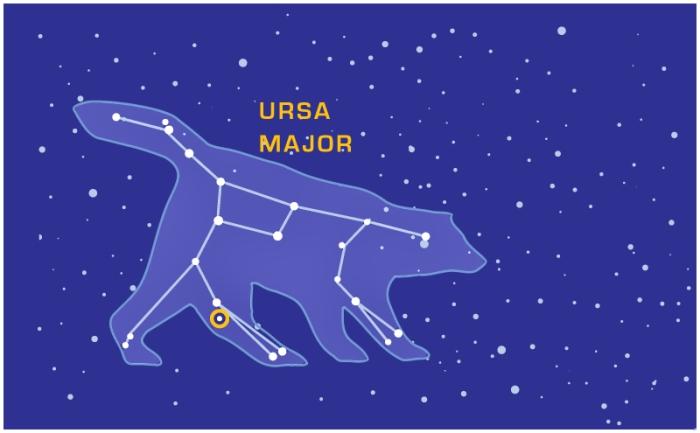 sky_ursa_major