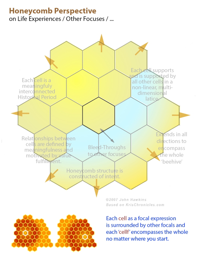 Honeycomb_Worksheet.jpg